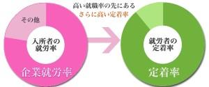 jisseki_uragaku